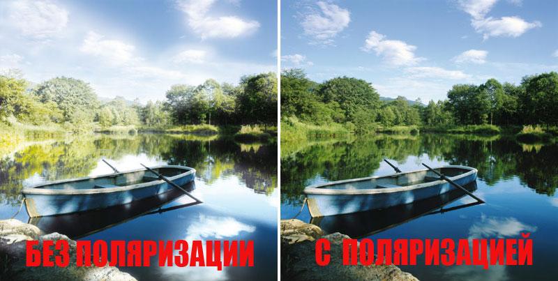 поляризационные линзы и рыбалка