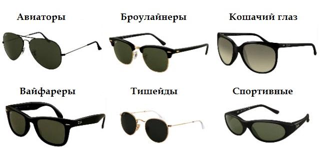 Очки форме и типу оправы